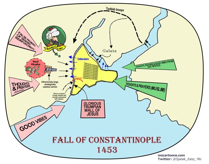 sultan mehmet fall of constantinople final